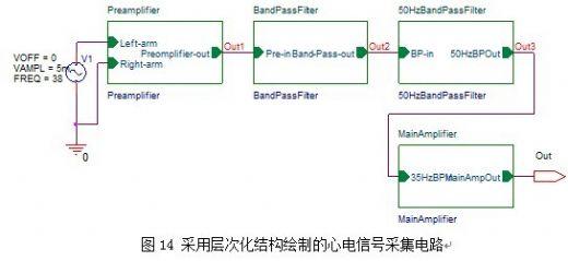 心电信号采集系统设计及pspice仿真验证-基于pspice1